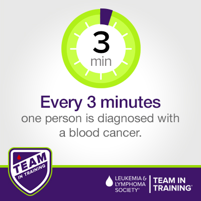 Blood Cancer Awareness Month